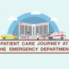 Tan Tock Seng Hospital Animated Video